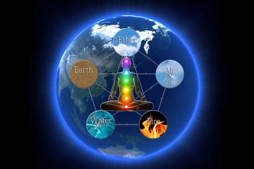 五大元素システム『空、風、火、水、地球』